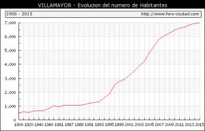 10466-villamayor